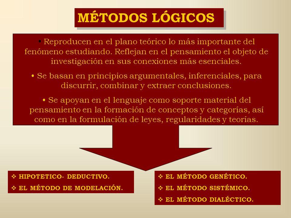 MÉTODOS LÓGICOS