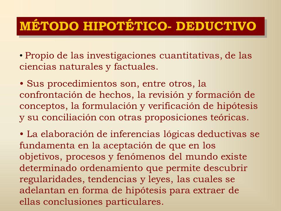 MÉTODO HIPOTÉTICO- DEDUCTIVO
