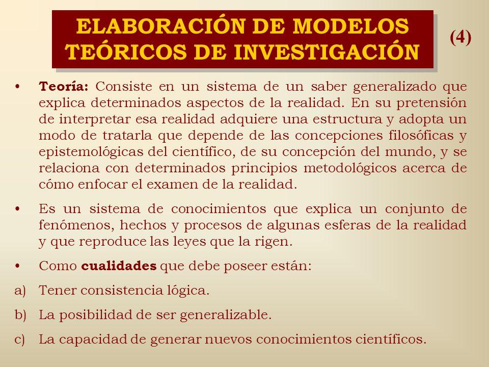 ELABORACIÓN DE MODELOS TEÓRICOS DE INVESTIGACIÓN