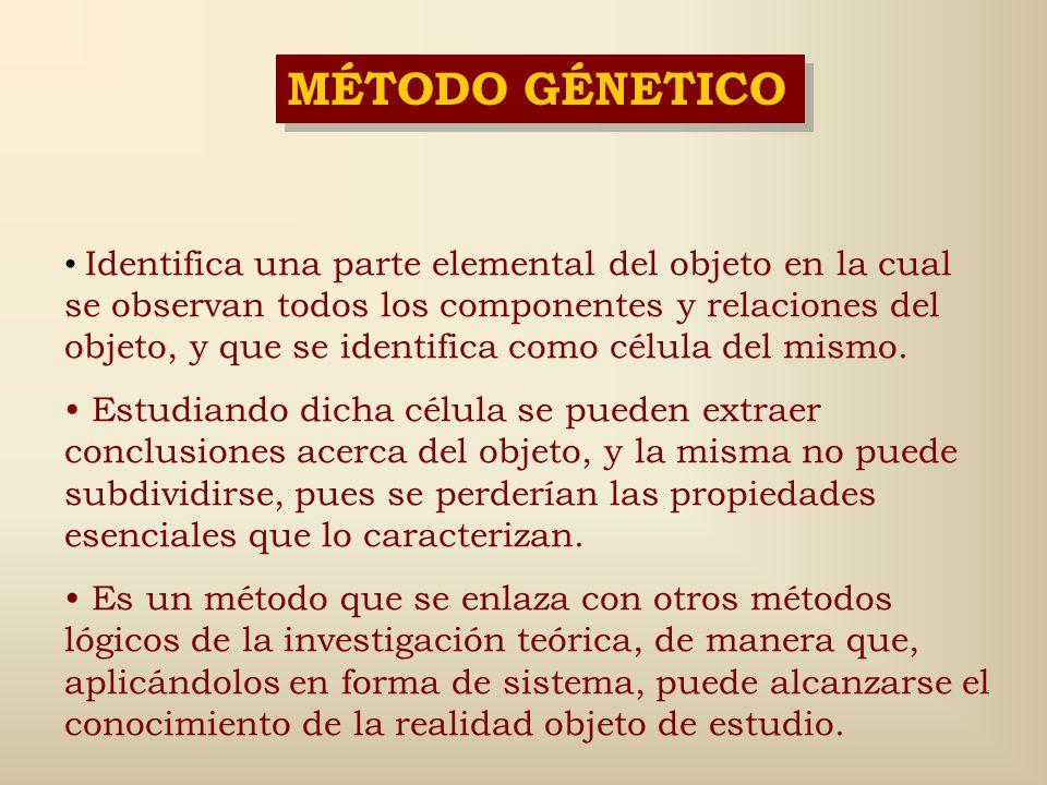 MÉTODO GÉNETICO