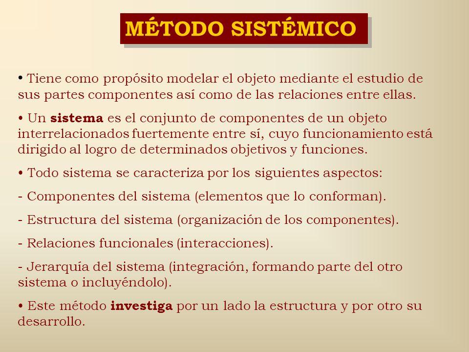 MÉTODO SISTÉMICO Tiene como propósito modelar el objeto mediante el estudio de sus partes componentes así como de las relaciones entre ellas.
