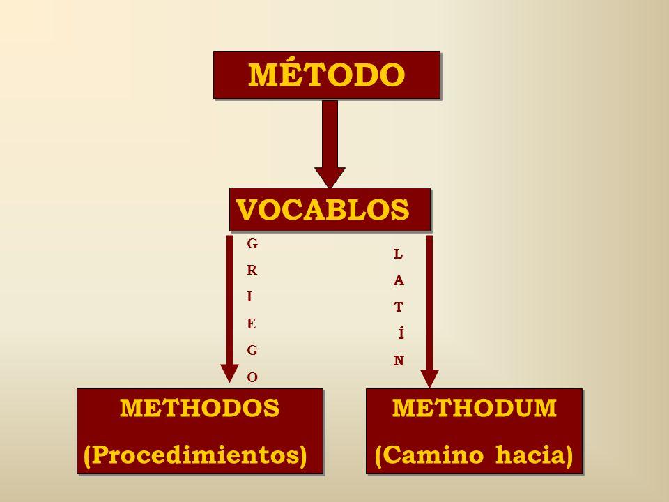 MÉTODO VOCABLOS METHODOS (Procedimientos) METHODUM (Camino hacia) G R