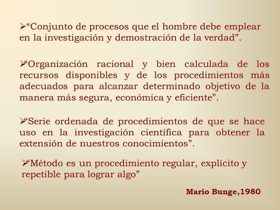 Conjunto de procesos que el hombre debe emplear en la investigación y demostración de la verdad .