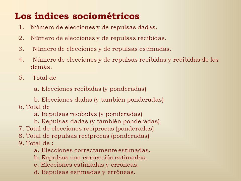 Los índices sociométricos