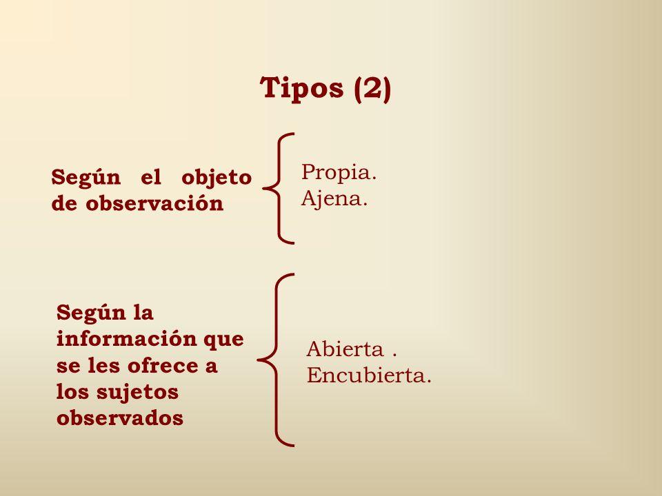 Tipos (2) Propia. Según el objeto de observación Ajena.