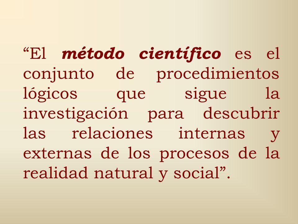 El método científico es el conjunto de procedimientos lógicos que sigue la investigación para descubrir las relaciones internas y externas de los procesos de la realidad natural y social .