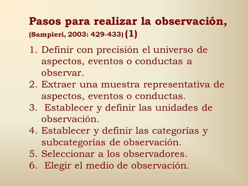 Pasos para realizar la observación, (Sampieri, 2003: 429-433) (1)