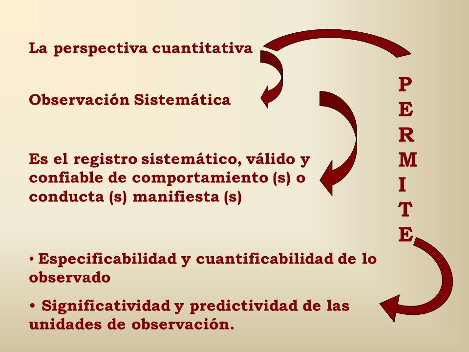 PERMITE La perspectiva cuantitativa Observación Sistemática