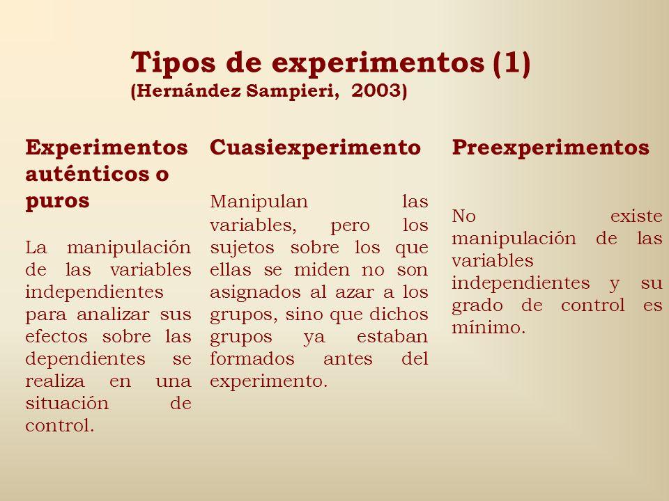 Tipos de experimentos (1)