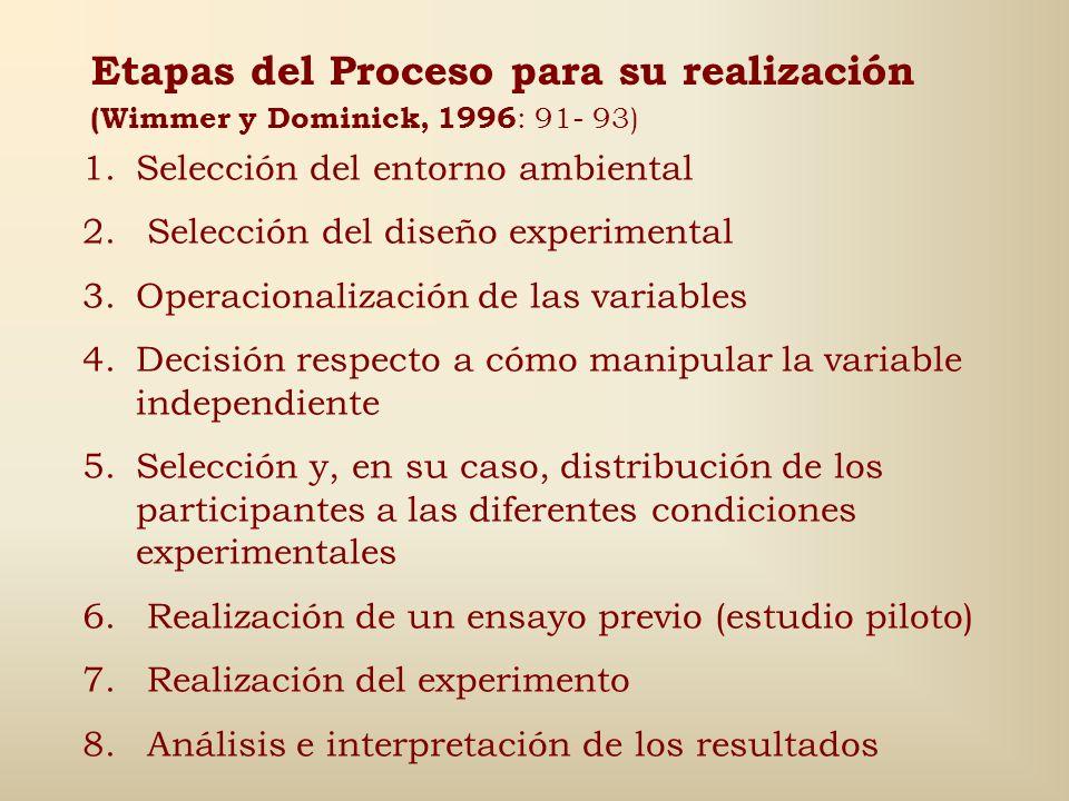 Etapas del Proceso para su realización (Wimmer y Dominick, 1996: 91- 93)