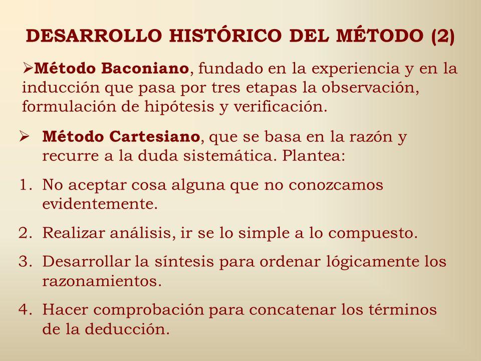 DESARROLLO HISTÓRICO DEL MÉTODO (2)