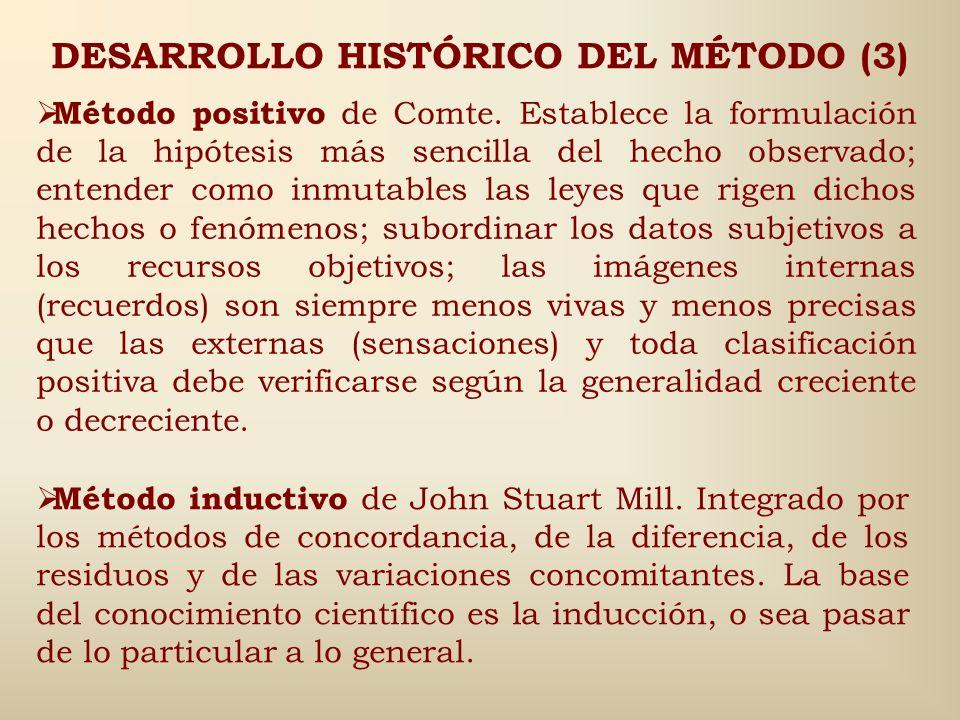 DESARROLLO HISTÓRICO DEL MÉTODO (3)