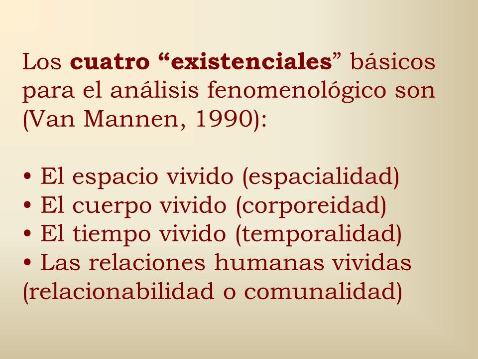 Los cuatro existenciales básicos para el análisis fenomenológico son (Van Mannen, 1990):