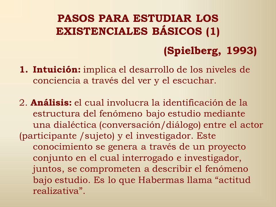 PASOS PARA ESTUDIAR LOS EXISTENCIALES BÁSICOS (1)