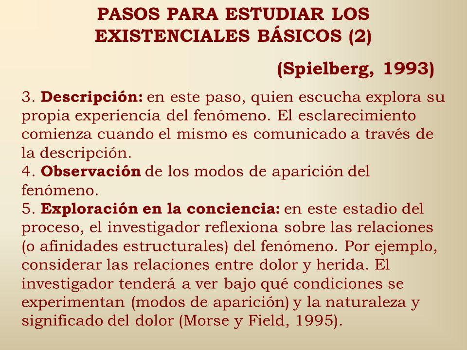 PASOS PARA ESTUDIAR LOS EXISTENCIALES BÁSICOS (2)