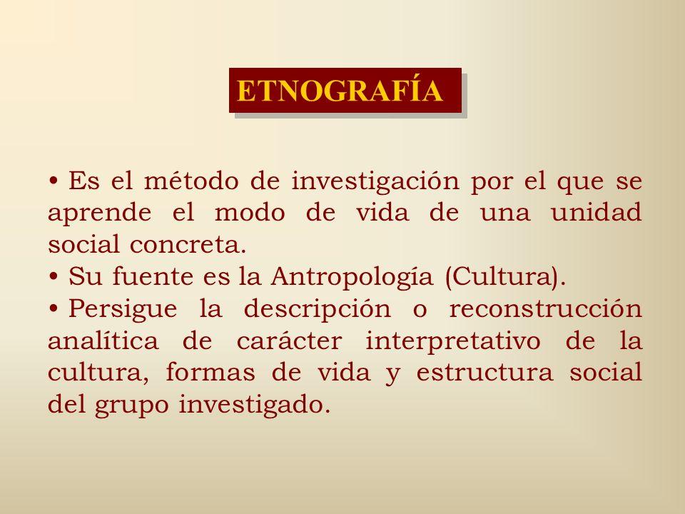 ETNOGRAFÍA Es el método de investigación por el que se aprende el modo de vida de una unidad social concreta.