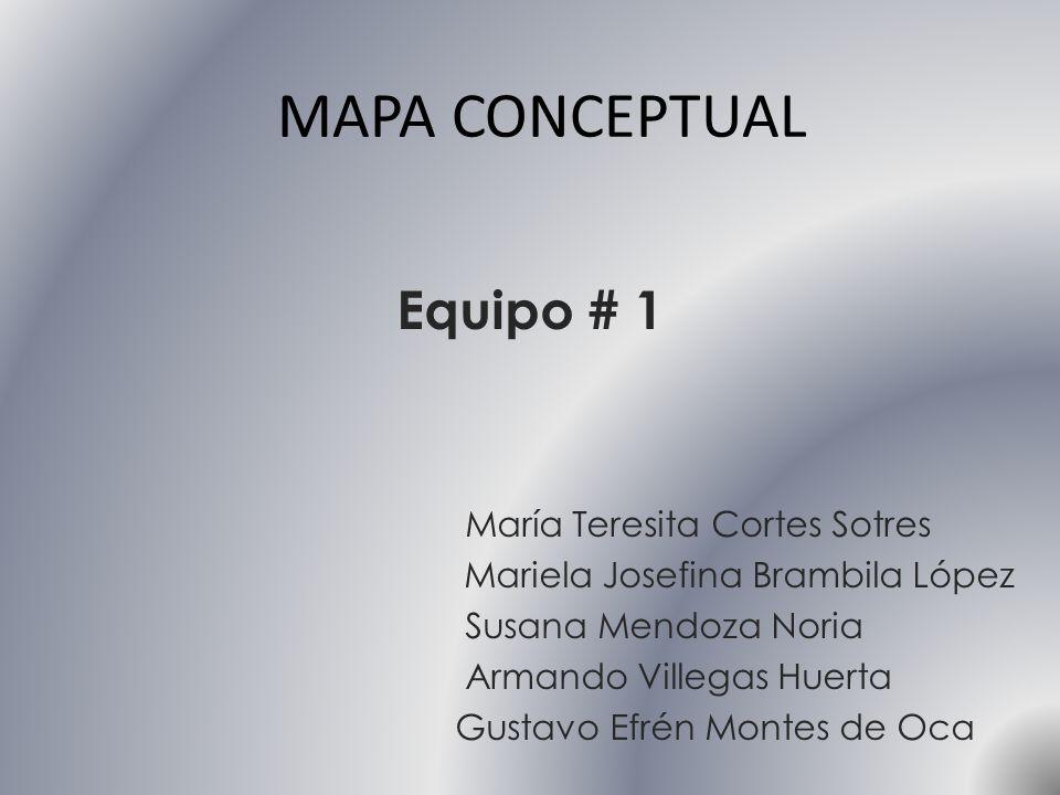 MAPA CONCEPTUAL Equipo # 1 María Teresita Cortes Sotres