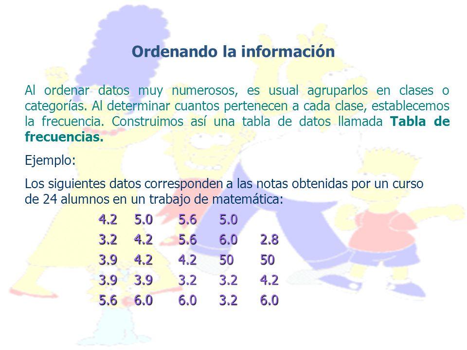 Ordenando la información