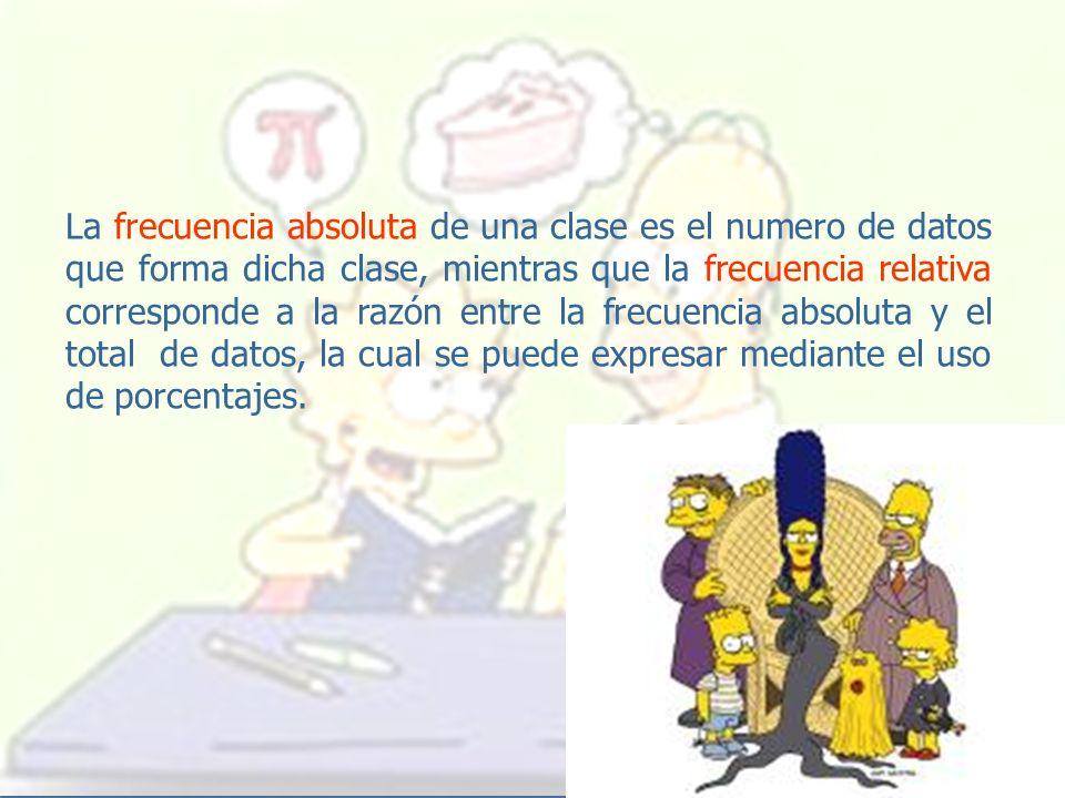 La frecuencia absoluta de una clase es el numero de datos que forma dicha clase, mientras que la frecuencia relativa corresponde a la razón entre la frecuencia absoluta y el total de datos, la cual se puede expresar mediante el uso de porcentajes.