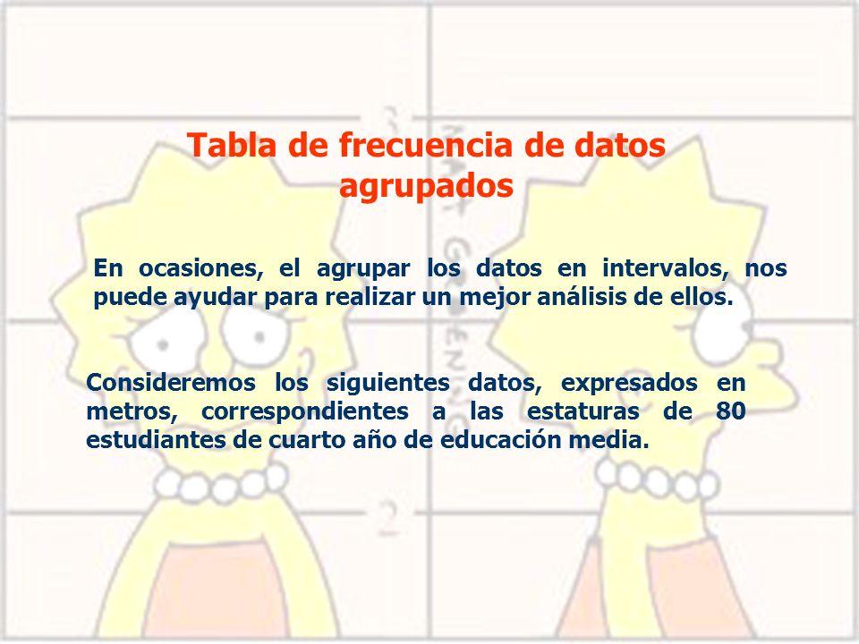 Tabla de frecuencia de datos agrupados