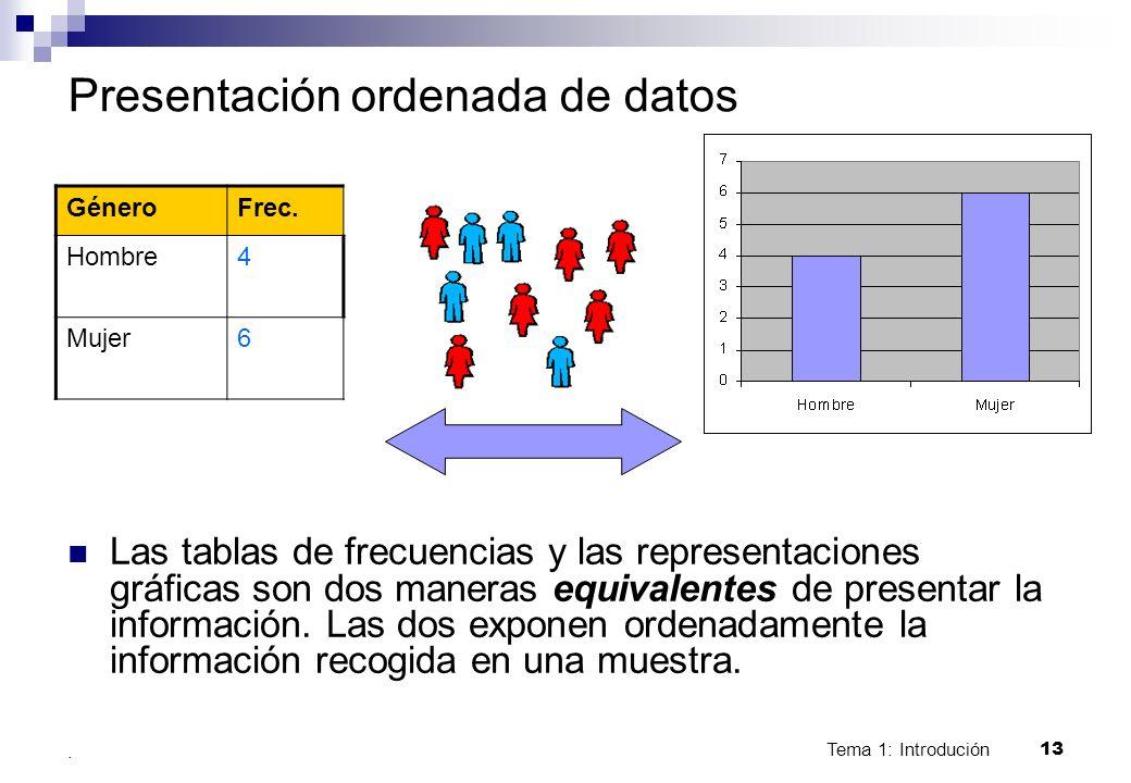Presentación ordenada de datos