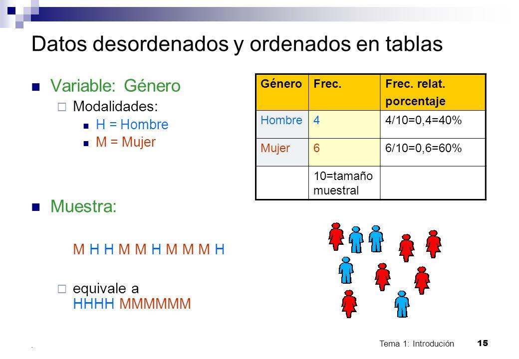 Datos desordenados y ordenados en tablas