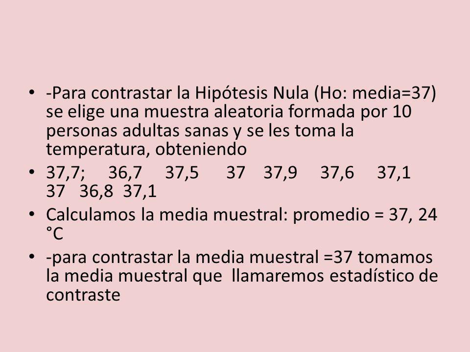 -Para contrastar la Hipótesis Nula (Ho: media=37) se elige una muestra aleatoria formada por 10 personas adultas sanas y se les toma la temperatura, obteniendo