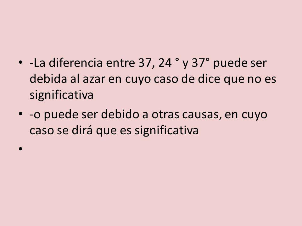 -La diferencia entre 37, 24 ° y 37° puede ser debida al azar en cuyo caso de dice que no es significativa