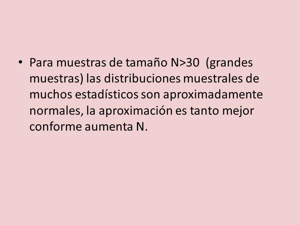 Para muestras de tamaño N>30 (grandes muestras) las distribuciones muestrales de muchos estadísticos son aproximadamente normales, la aproximación es tanto mejor conforme aumenta N.
