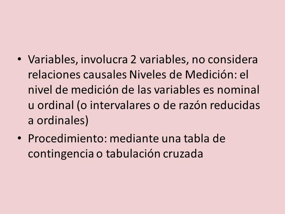 Variables, involucra 2 variables, no considera relaciones causales Niveles de Medición: el nivel de medición de las variables es nominal u ordinal (o intervalares o de razón reducidas a ordinales)