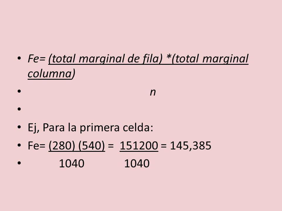 Fe= (total marginal de fila) *(total marginal columna)