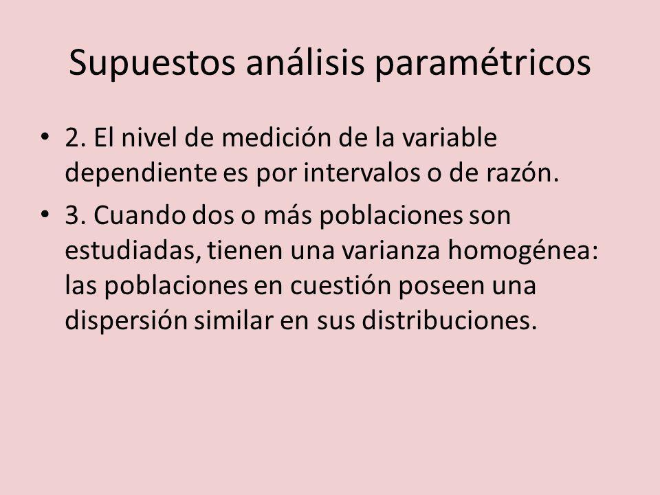 Supuestos análisis paramétricos