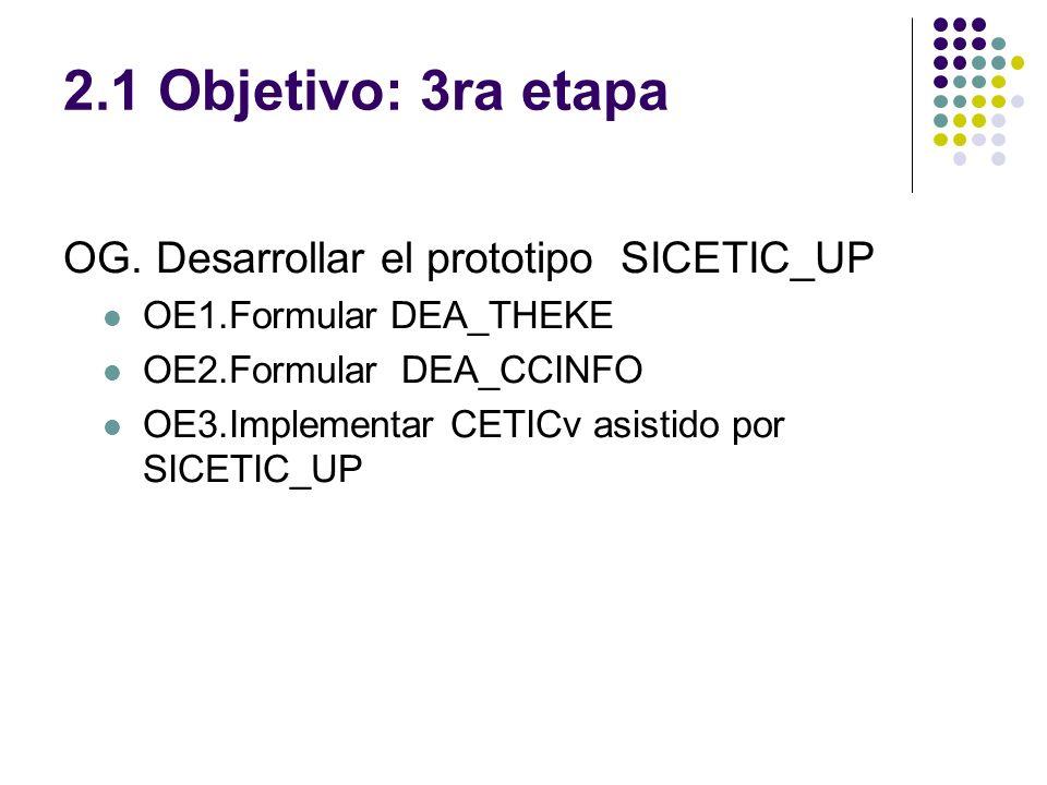 2.1 Objetivo: 3ra etapa OG. Desarrollar el prototipo SICETIC_UP