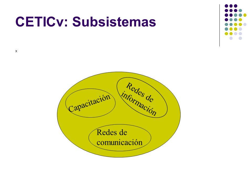 CETICv: Subsistemas Redes de información Capacitación Redes de
