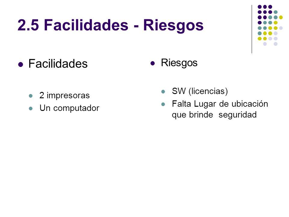 2.5 Facilidades - Riesgos Facilidades Riesgos SW (licencias)