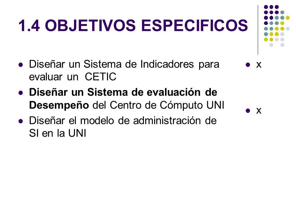 1.4 OBJETIVOS ESPECIFICOS