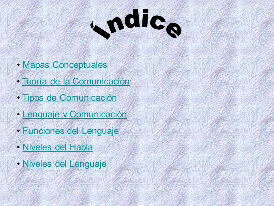 Índice Mapas Conceptuales Teoría de la Comunicación