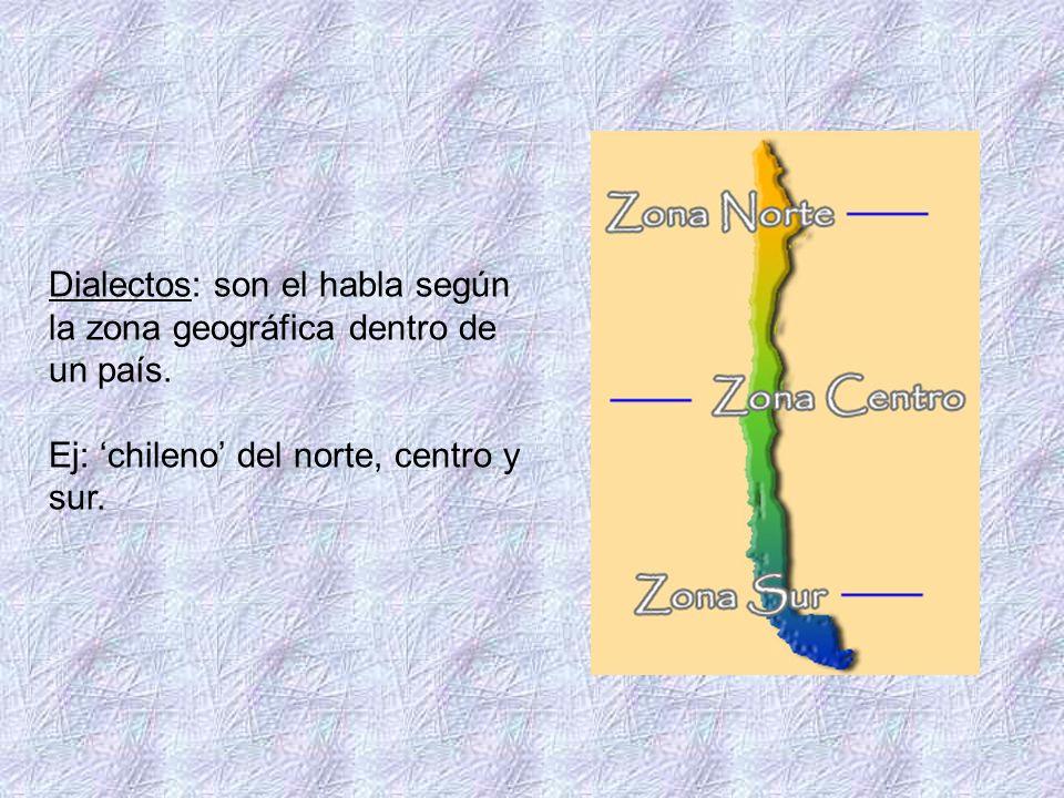 Dialectos: son el habla según la zona geográfica dentro de un país.