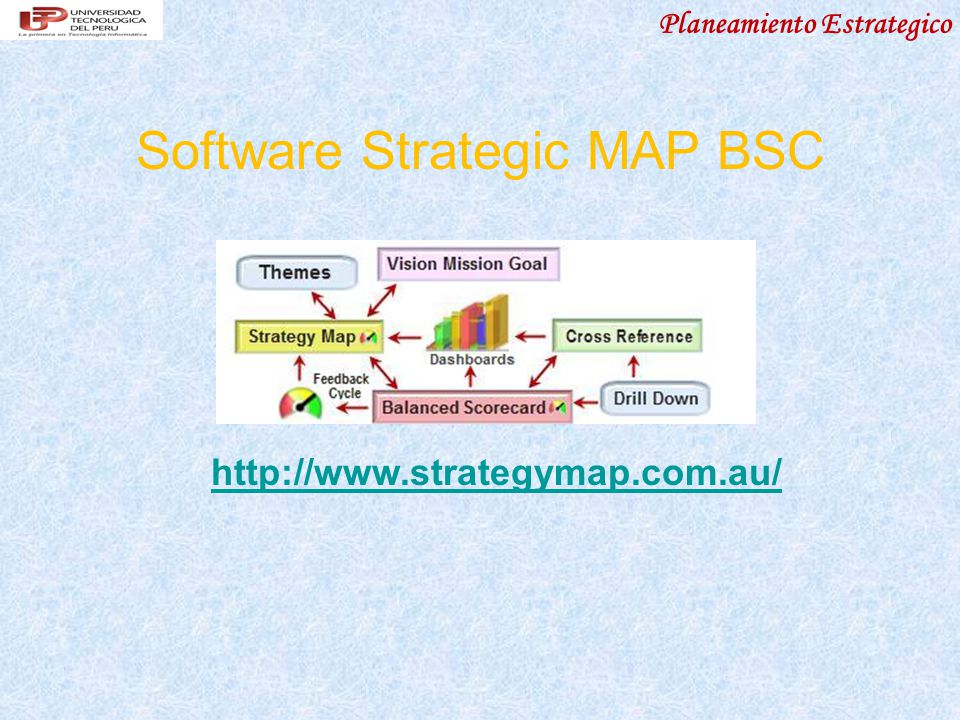 Software Strategic MAP BSC