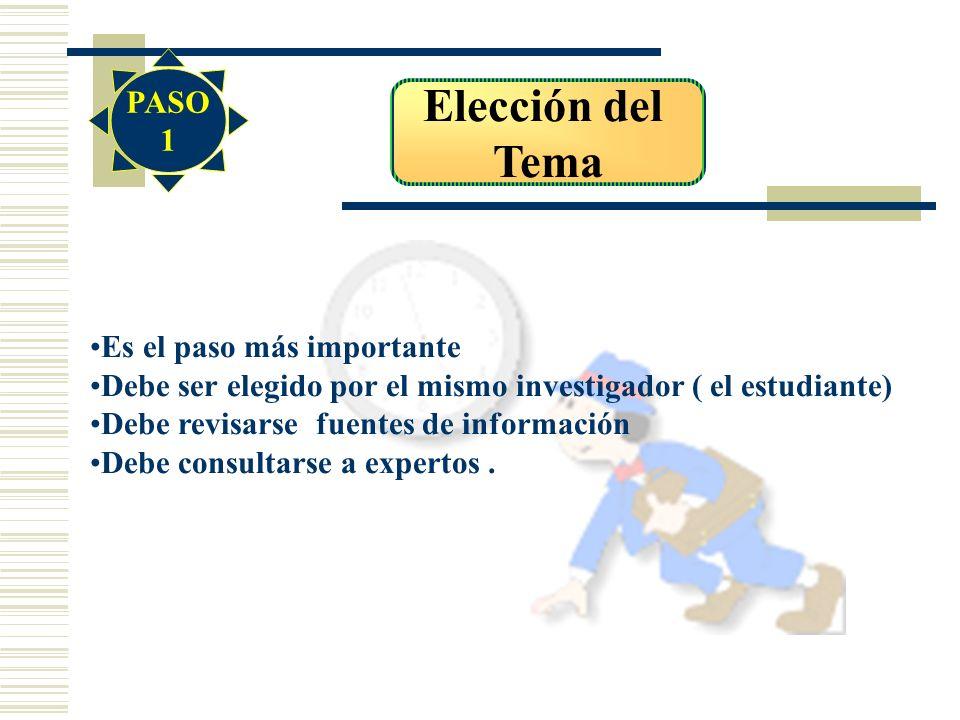 Elección del Tema PASO 1 Es el paso más importante