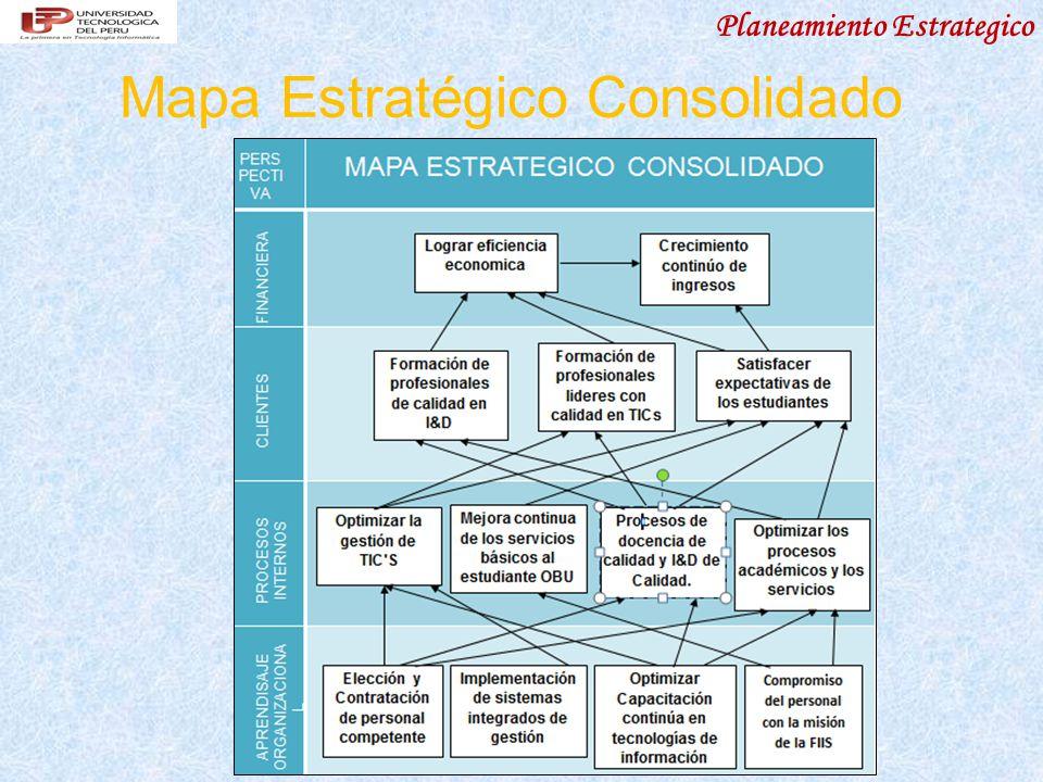 Mapa Estratégico Consolidado