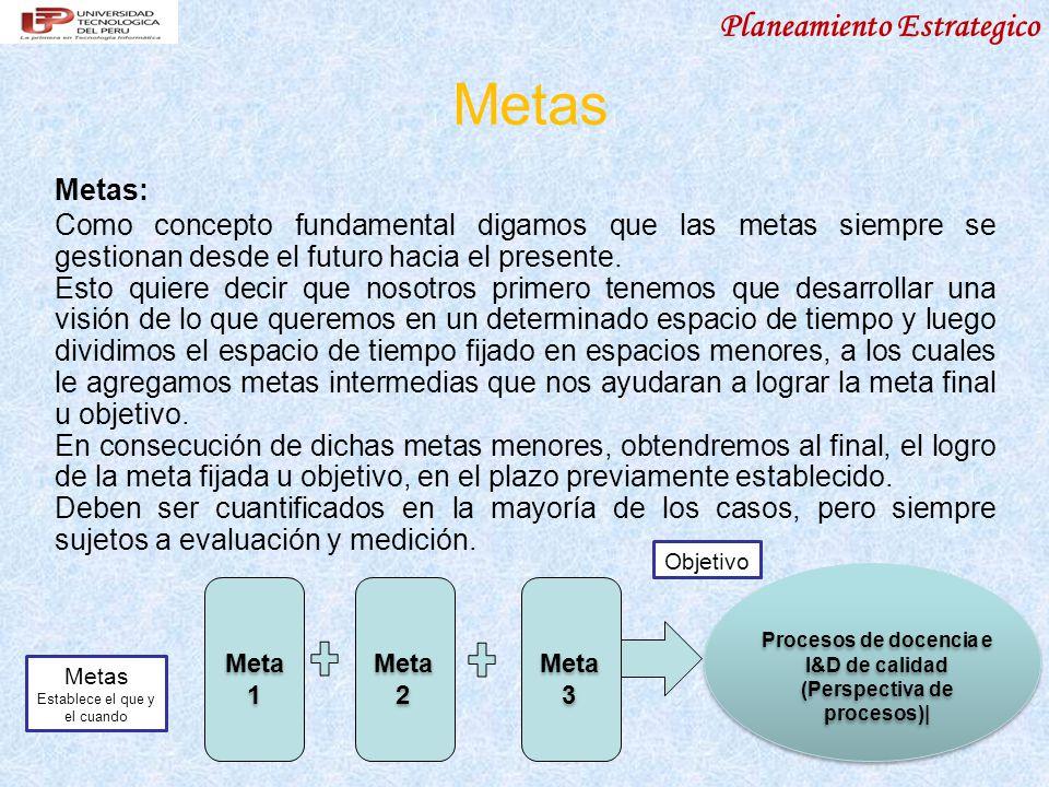 Procesos de docencia e I&D de calidad (Perspectiva de procesos)|