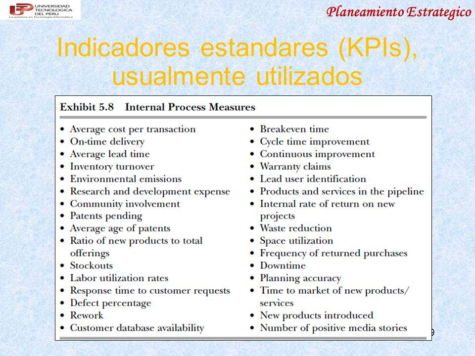 Indicadores estandares (KPIs), usualmente utilizados