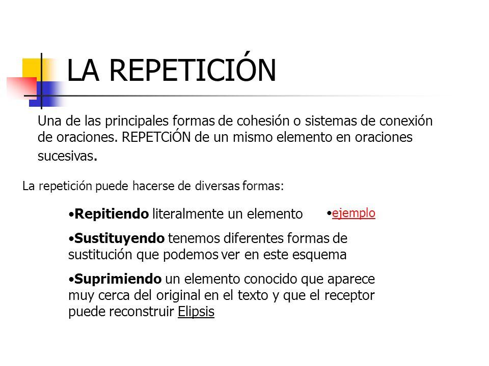 LA REPETICIÓN Una de las principales formas de cohesión o sistemas de conexión de oraciones. REPETCiÓN de un mismo elemento en oraciones sucesivas.