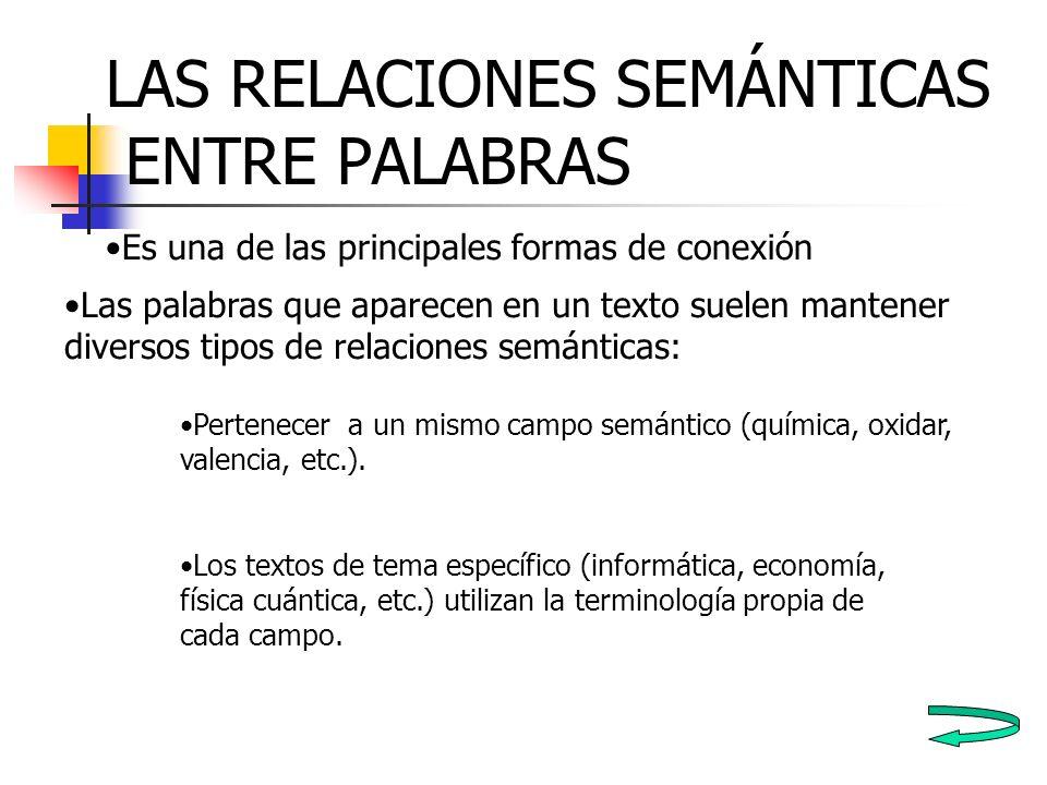 LAS RELACIONES SEMÁNTICAS ENTRE PALABRAS