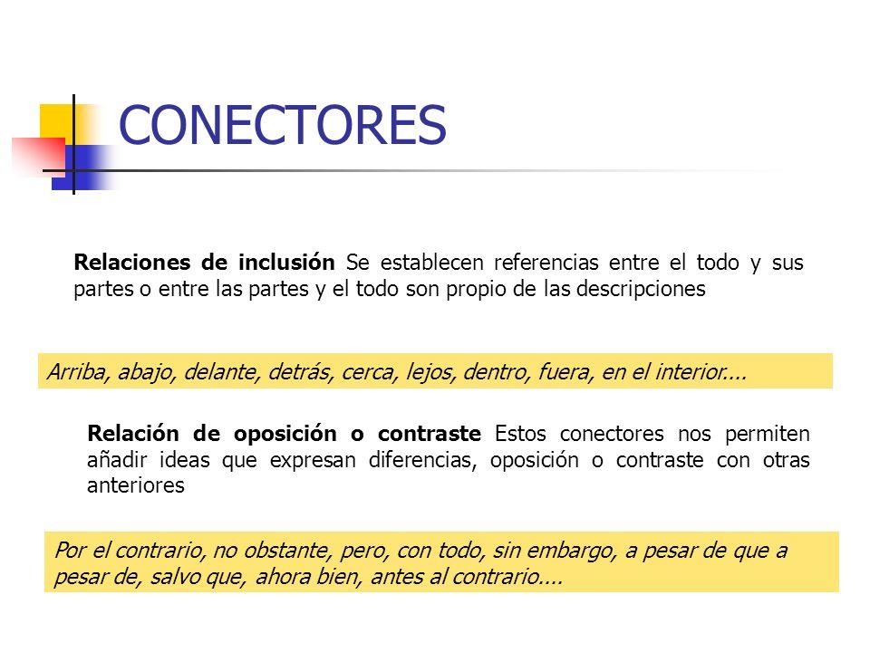 CONECTORES Relaciones de inclusión Se establecen referencias entre el todo y sus partes o entre las partes y el todo son propio de las descripciones.