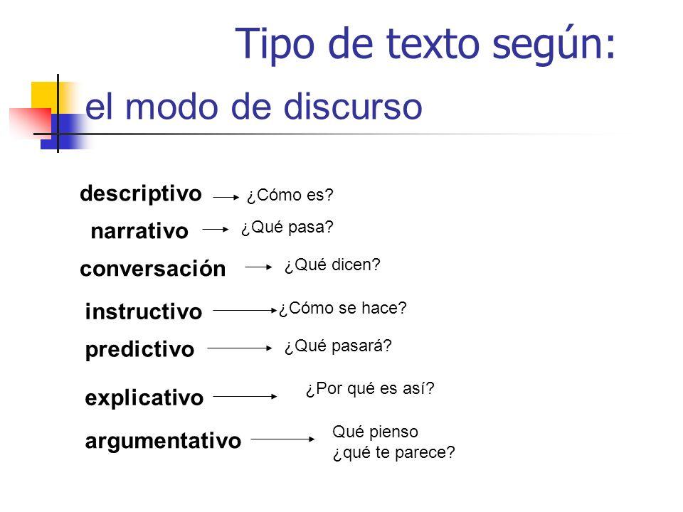 Tipo de texto según: el modo de discurso descriptivo narrativo