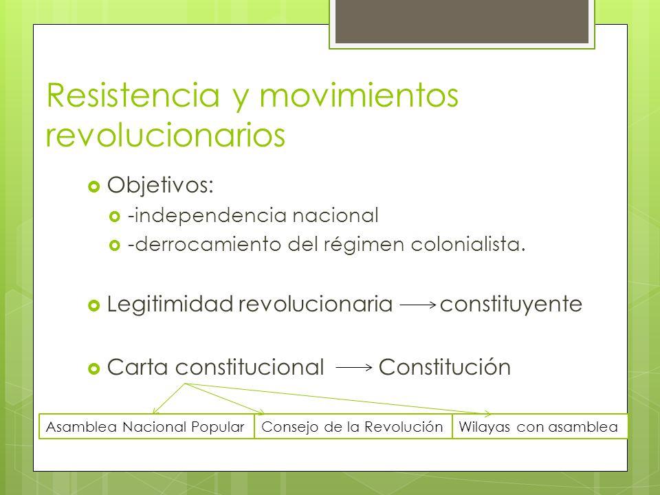 Resistencia y movimientos revolucionarios