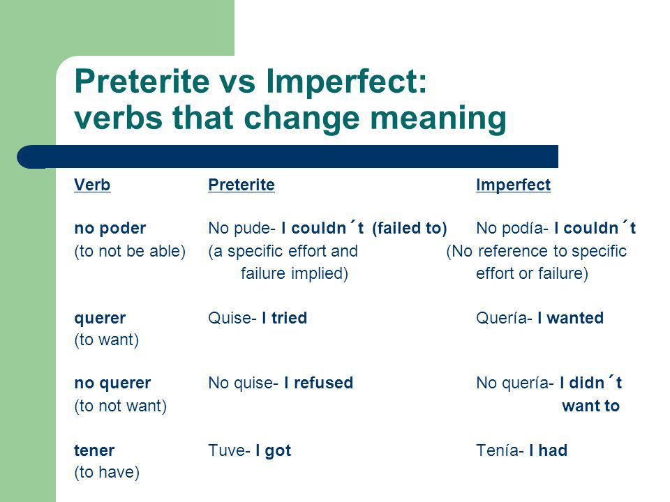 Preterite vs Imperfect: verbs that change meaning