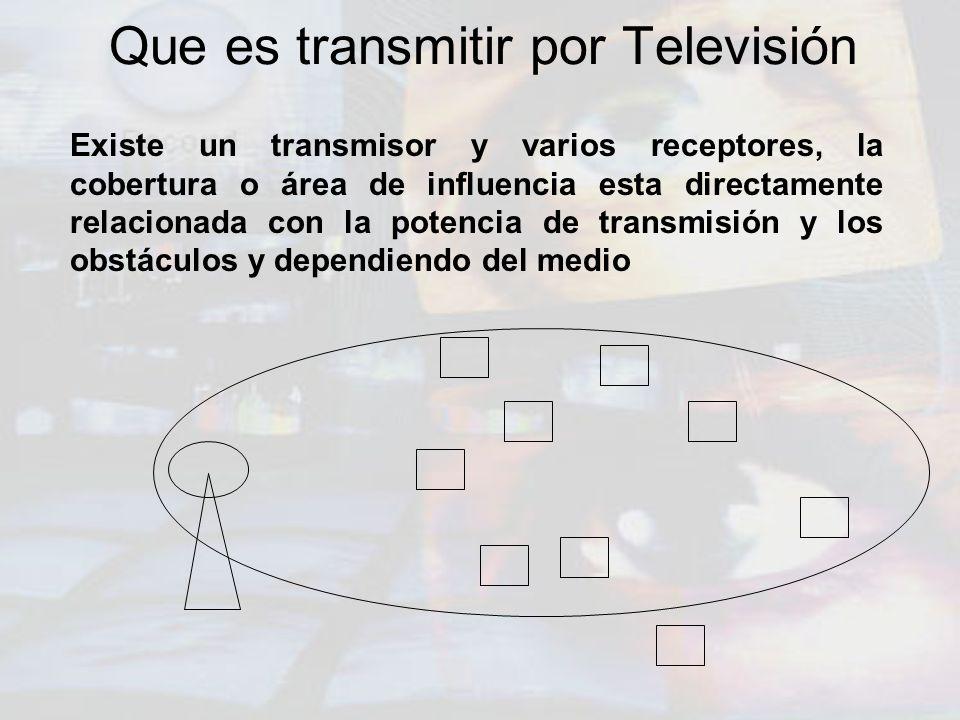 Que es transmitir por Televisión